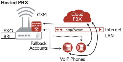 hosted_pbx_jpg
